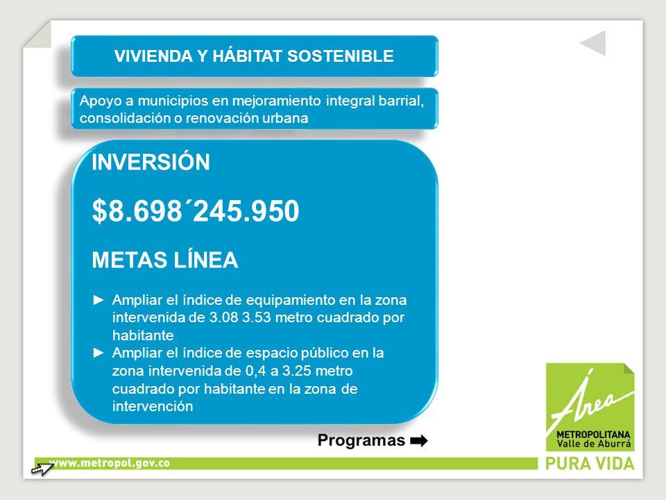 VIVIENDA Y HÁBITAT SOSTENIBLE Apoyo a municipios en mejoramiento integral barrial, consolidación o renovación urbana INVERSIÓN $8.698´245.950 METAS LÍ