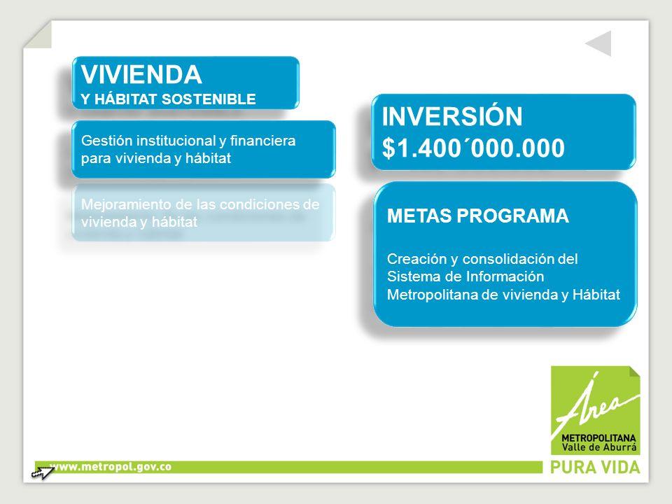 VIVIENDA Y HÁBITAT SOSTENIBLE VIVIENDA Y HÁBITAT SOSTENIBLE Gestión institucional y financiera para vivienda y hábitat Gestión institucional y financi
