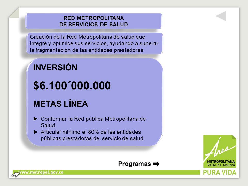 RED METROPOLITANA DE SERVICIOS DE SALUD RED METROPOLITANA DE SERVICIOS DE SALUD Creación de la Red Metropolitana de salud que integre y optimice sus s