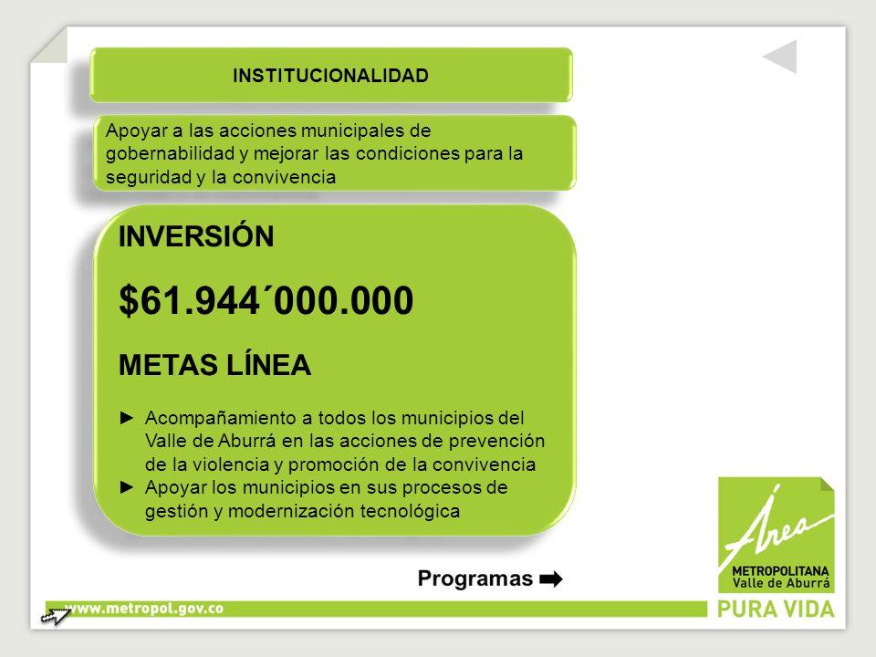 INSTITUCIONALIDAD Apoyar a las acciones municipales de gobernabilidad y mejorar las condiciones para la seguridad y la convivencia INVERSIÓN $61.944´0