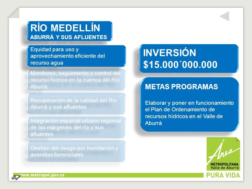 INVERSIÓN $15.000´000.000 INVERSIÓN $15.000´000.000 METAS PROGRAMAS Elaborar y poner en funcionamiento el Plan de Ordenamiento de recursos hídricos en