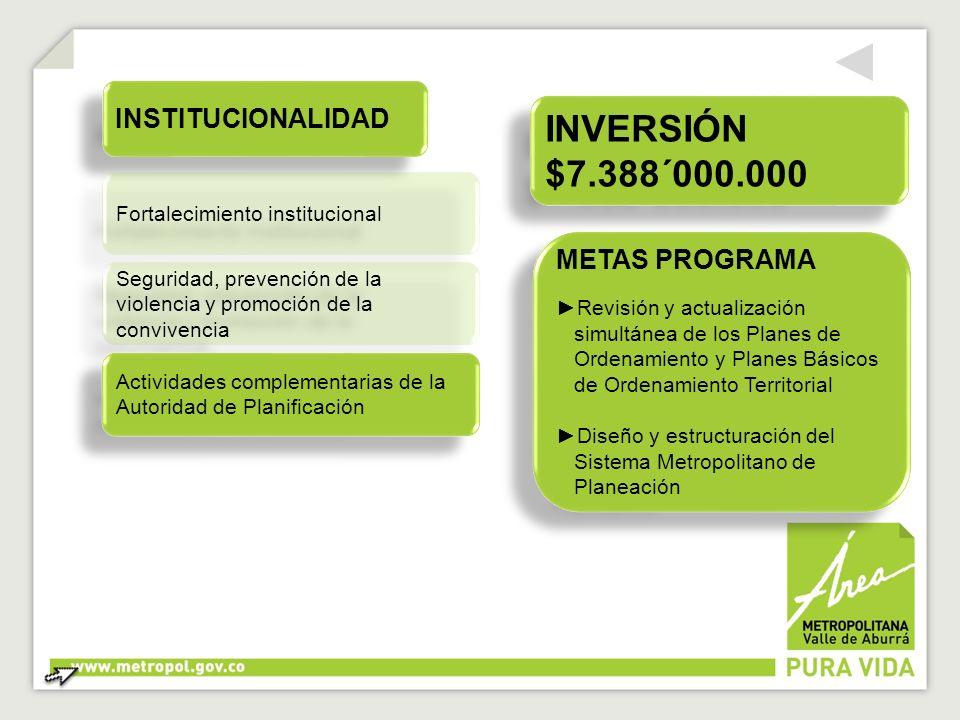 INSTITUCIONALIDAD Fortalecimiento institucional Seguridad, prevención de la violencia y promoción de la convivencia Seguridad, prevención de la violen