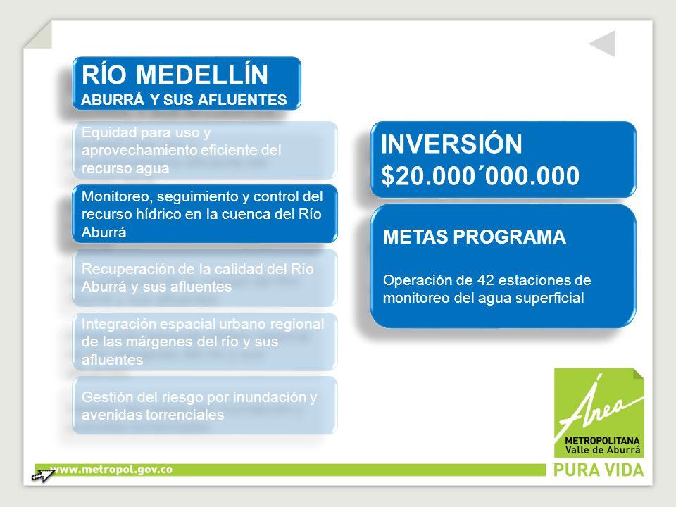 INVERSIÓN $20.000´000.000 INVERSIÓN $20.000´000.000 METAS PROGRAMA Operación de 42 estaciones de monitoreo del agua superficial METAS PROGRAMA Operaci