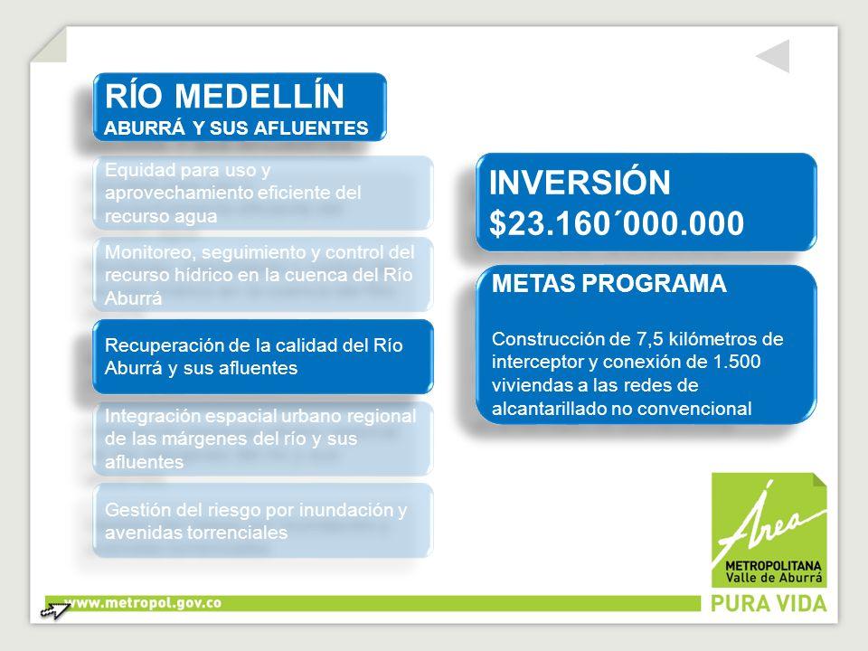INVERSIÓN $23.160´000.000 INVERSIÓN $23.160´000.000 METAS PROGRAMA Construcción de 7,5 kilómetros de interceptor y conexión de 1.500 viviendas a las r