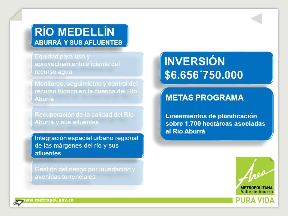 INVERSIÓN $6.656´750.000 INVERSIÓN $6.656´750.000 METAS PROGRAMA Lineamientos de planificación sobre 1.700 hectáreas asociadas al Río Aburrá METAS PRO