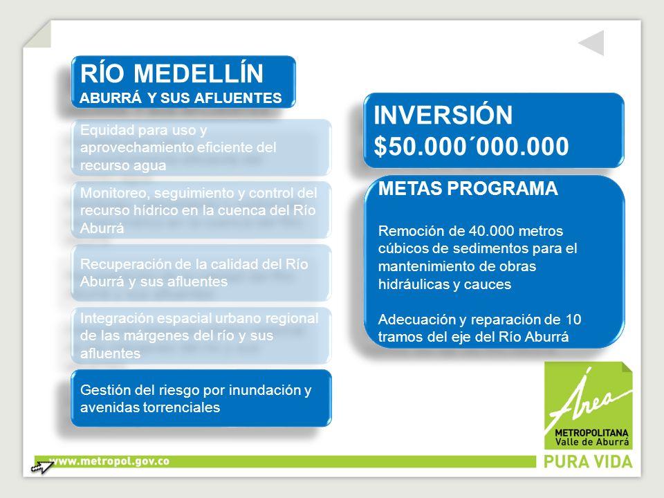 INVERSIÓN $50.000´000.000 INVERSIÓN $50.000´000.000 METAS PROGRAMA Remoción de 40.000 metros cúbicos de sedimentos para el mantenimiento de obras hidr