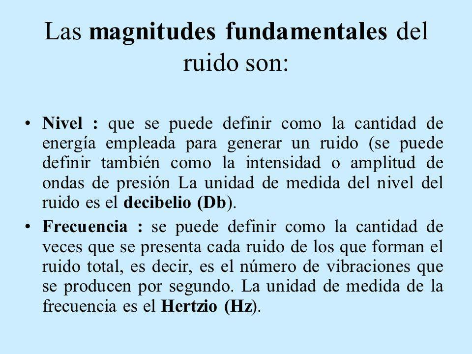 Las magnitudes fundamentales del ruido son: Nivel : que se puede definir como la cantidad de energía empleada para generar un ruido (se puede definir