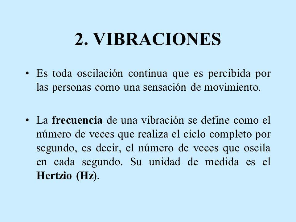 2. VIBRACIONES Es toda oscilación continua que es percibida por las personas como una sensación de movimiento. La frecuencia de una vibración se defin