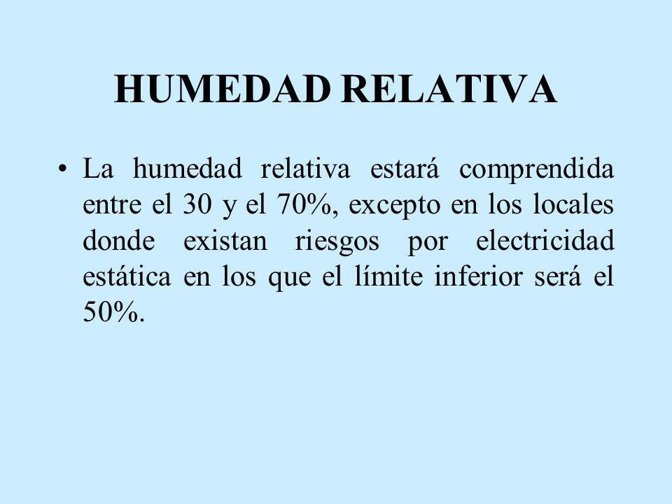 HUMEDAD RELATIVA La humedad relativa estará comprendida entre el 30 y el 70%, excepto en los locales donde existan riesgos por electricidad estática e