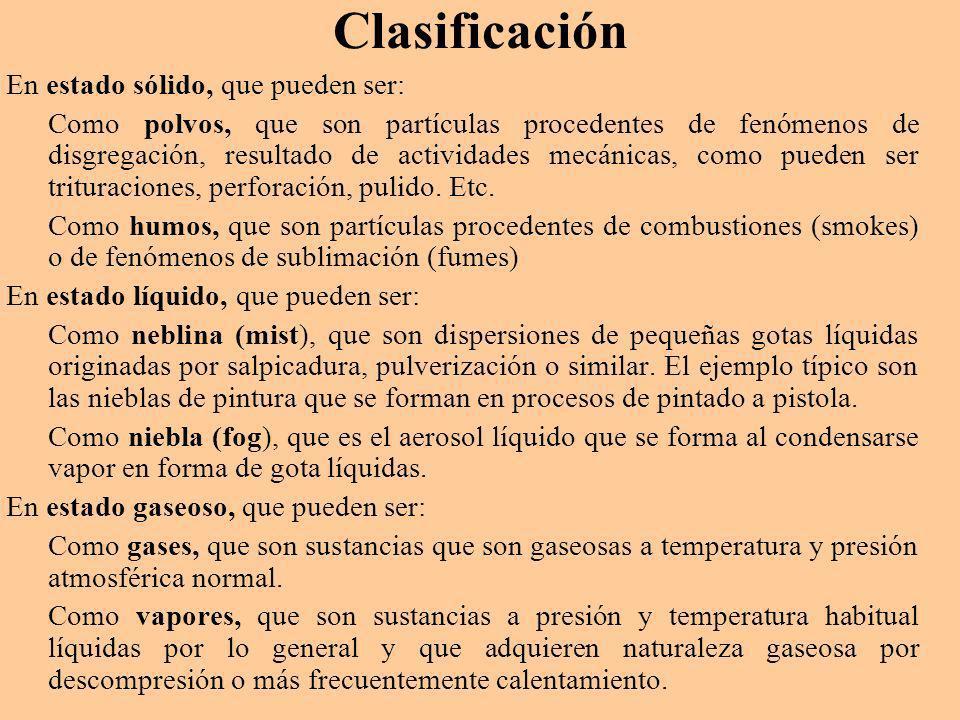 Clasificación En estado sólido, que pueden ser: Como polvos, que son partículas procedentes de fenómenos de disgregación, resultado de actividades mec