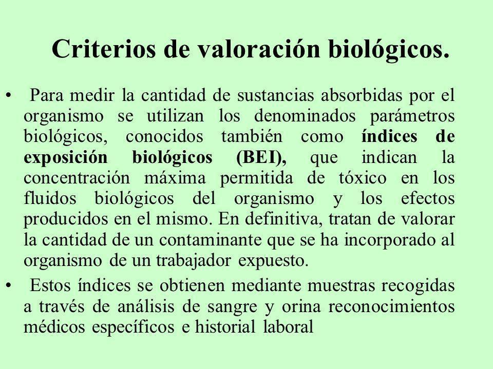 Criterios de valoración biológicos. Para medir la cantidad de sustancias absorbidas por el organismo se utilizan los denominados parámetros biológicos