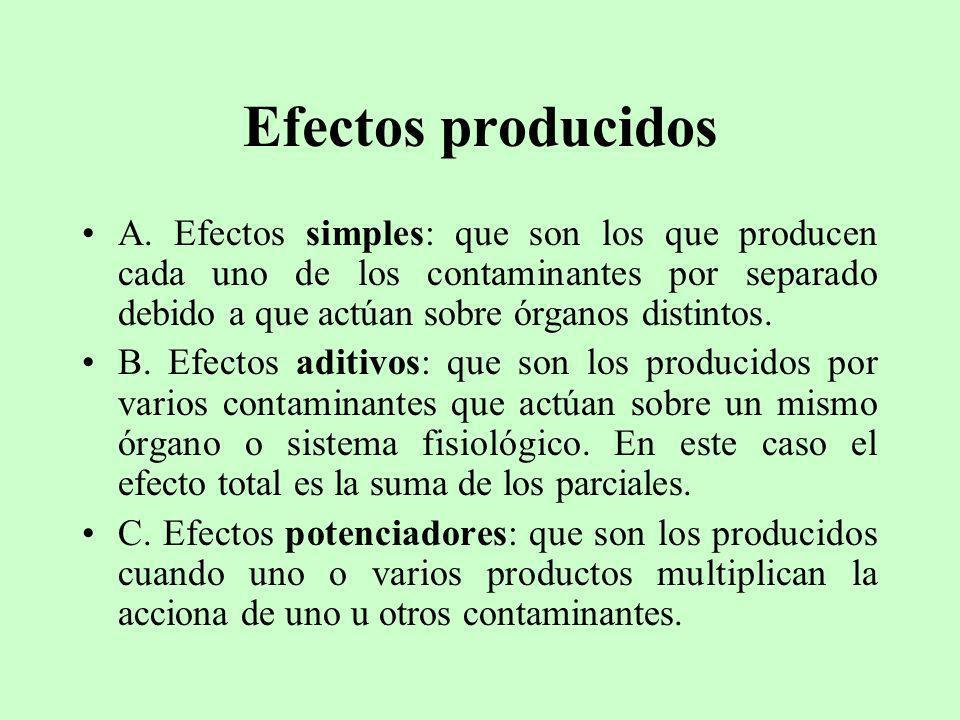 Efectos producidos A. Efectos simples: que son los que producen cada uno de los contaminantes por separado debido a que actúan sobre órganos distintos