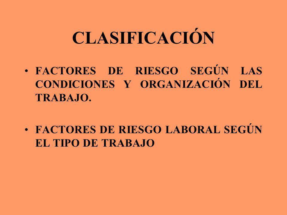 CLASIFICACIÓN FACTORES DE RIESGO SEGÚN LAS CONDICIONES Y ORGANIZACIÓN DEL TRABAJO. FACTORES DE RIESGO LABORAL SEGÚN EL TIPO DE TRABAJO