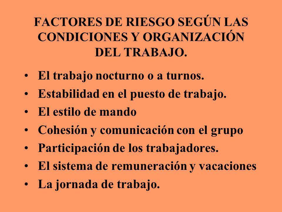 FACTORES DE RIESGO SEGÚN LAS CONDICIONES Y ORGANIZACIÓN DEL TRABAJO. El trabajo nocturno o a turnos. Estabilidad en el puesto de trabajo. El estilo de