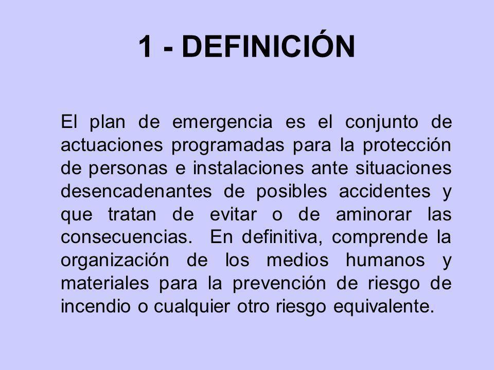 1 - DEFINICIÓN El plan de emergencia es el conjunto de actuaciones programadas para la protección de personas e instalaciones ante situaciones desenca