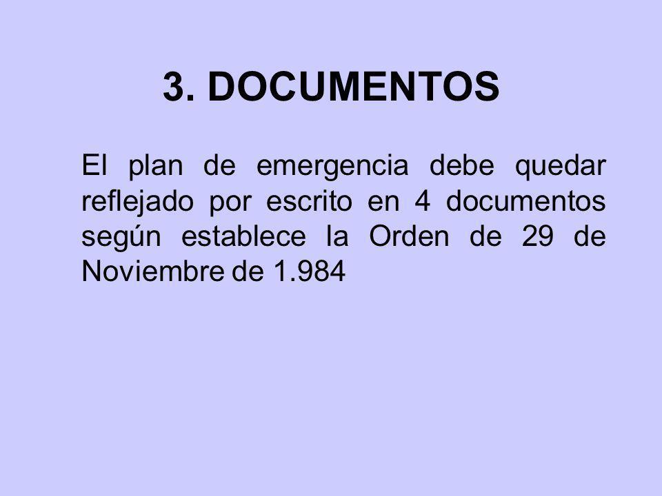 3. DOCUMENTOS El plan de emergencia debe quedar reflejado por escrito en 4 documentos según establece la Orden de 29 de Noviembre de 1.984