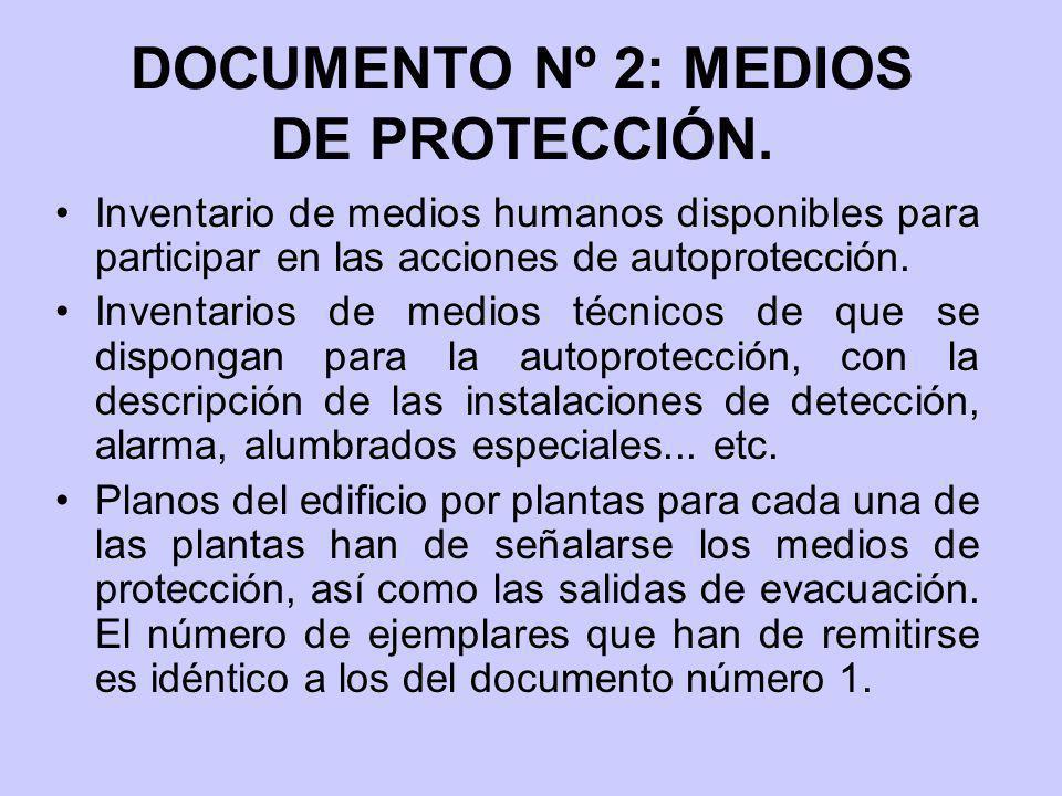 DOCUMENTO Nº 2: MEDIOS DE PROTECCIÓN. Inventario de medios humanos disponibles para participar en las acciones de autoprotección. Inventarios de medio