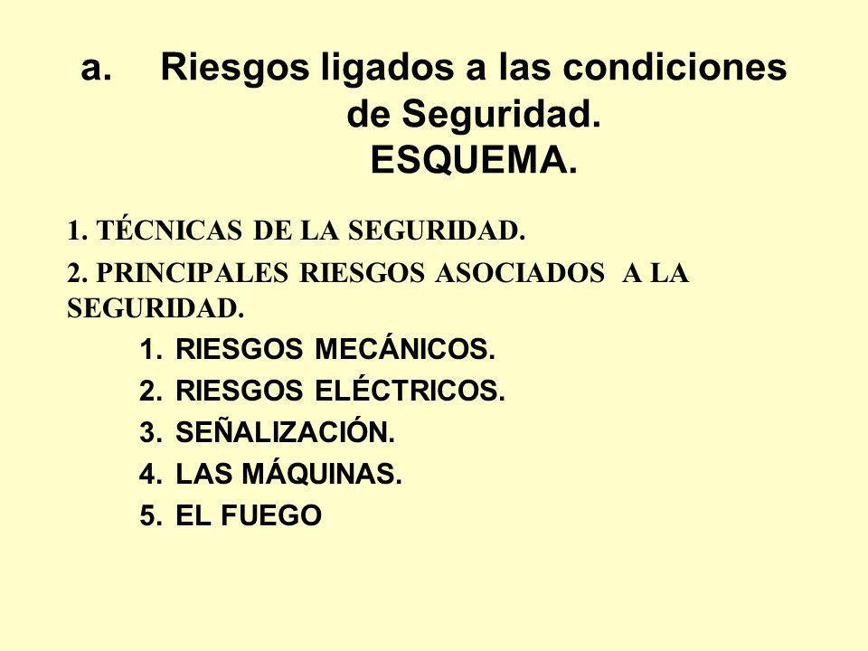 a.Riesgos ligados a las condiciones de Seguridad. ESQUEMA. 1. TÉCNICAS DE LA SEGURIDAD. 2. PRINCIPALES RIESGOS ASOCIADOS A LA SEGURIDAD. 1.RIESGOS MEC