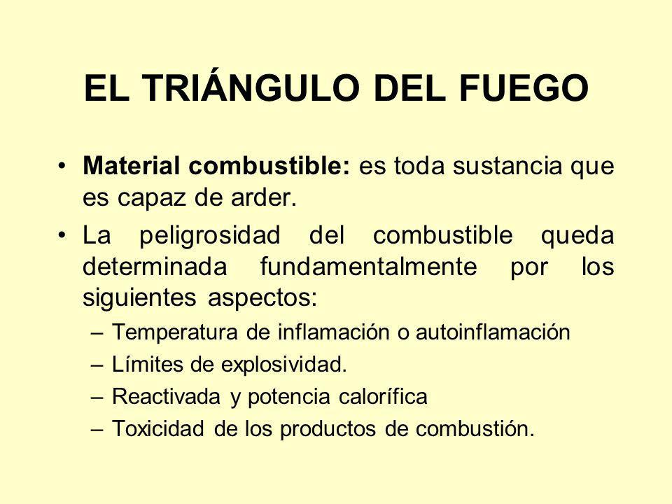 EL TRIÁNGULO DEL FUEGO Material combustible: es toda sustancia que es capaz de arder. La peligrosidad del combustible queda determinada fundamentalmen