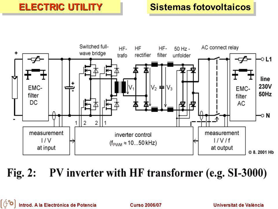 Introd. A la Electrónica de PotenciaCurso 2006/07Universitat de València ELECTRIC UTILITY Sistemas fotovoltaicos