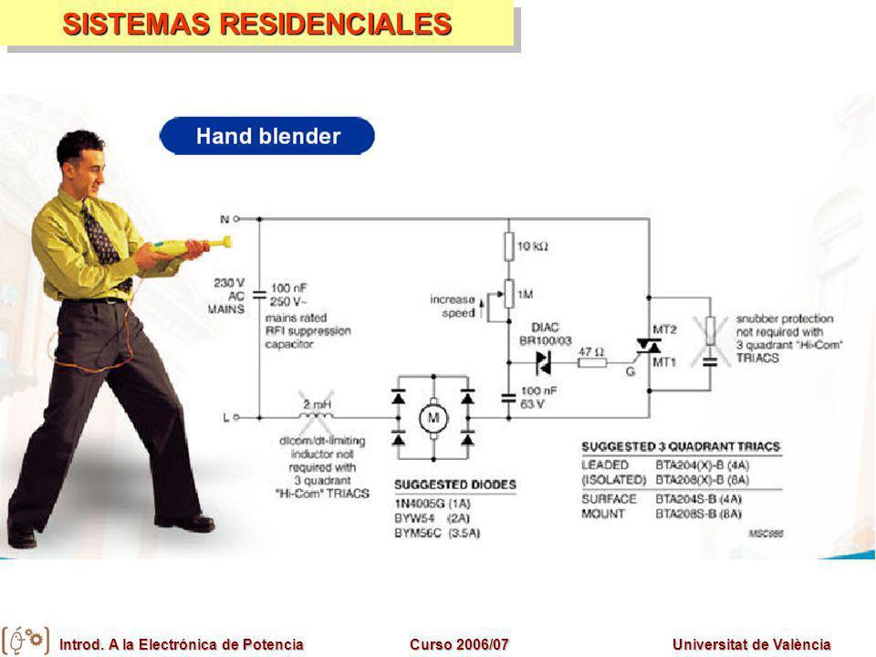 Introd. A la Electrónica de PotenciaCurso 2006/07Universitat de València SISTEMAS RESIDENCIALES
