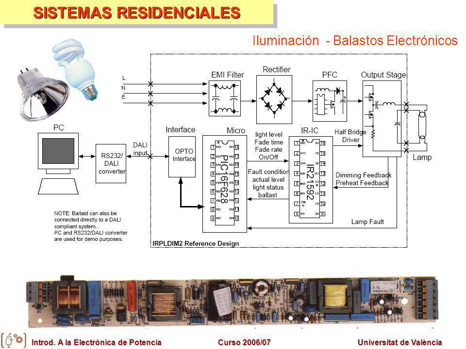 Introd. A la Electrónica de PotenciaCurso 2006/07Universitat de València SISTEMAS RESIDENCIALES Iluminación - Balastos Electrónicos