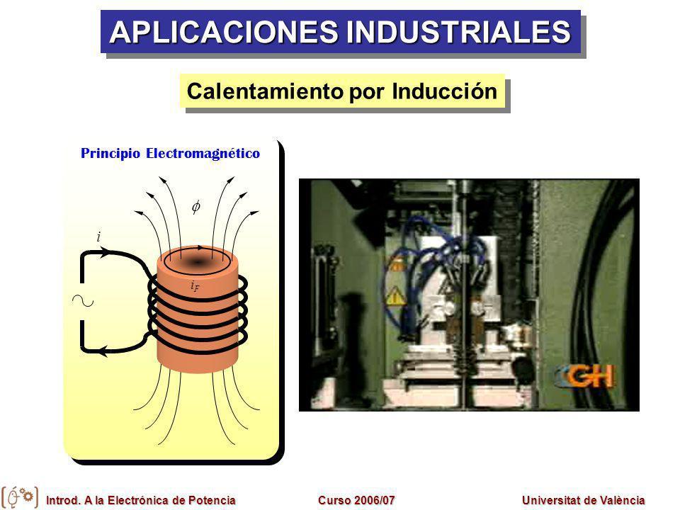 Introd. A la Electrónica de PotenciaCurso 2006/07Universitat de València i iFiF Principio Electromagnético APLICACIONES INDUSTRIALES Calentamiento por