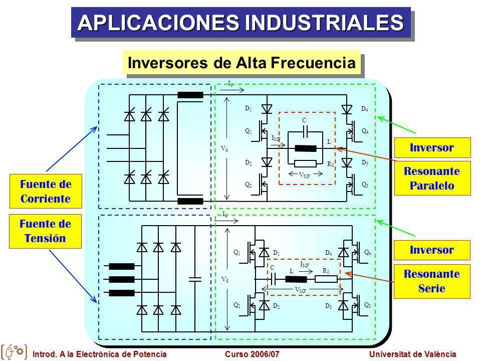 Introd. A la Electrónica de PotenciaCurso 2006/07Universitat de València Inversores de Alta Frecuencia IdId D1D1 Q4Q4 D3D3 Q3Q3 Q2Q2 D2D2 Q1Q1 D4D4 C