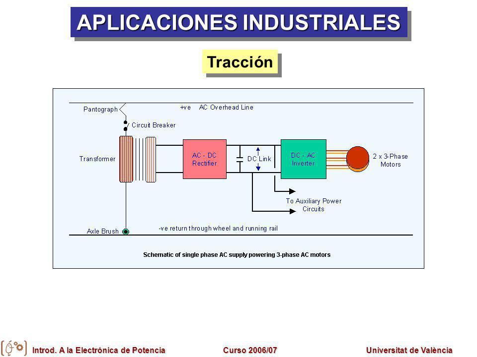 Introd. A la Electrónica de PotenciaCurso 2006/07Universitat de València APLICACIONES INDUSTRIALES Tracción