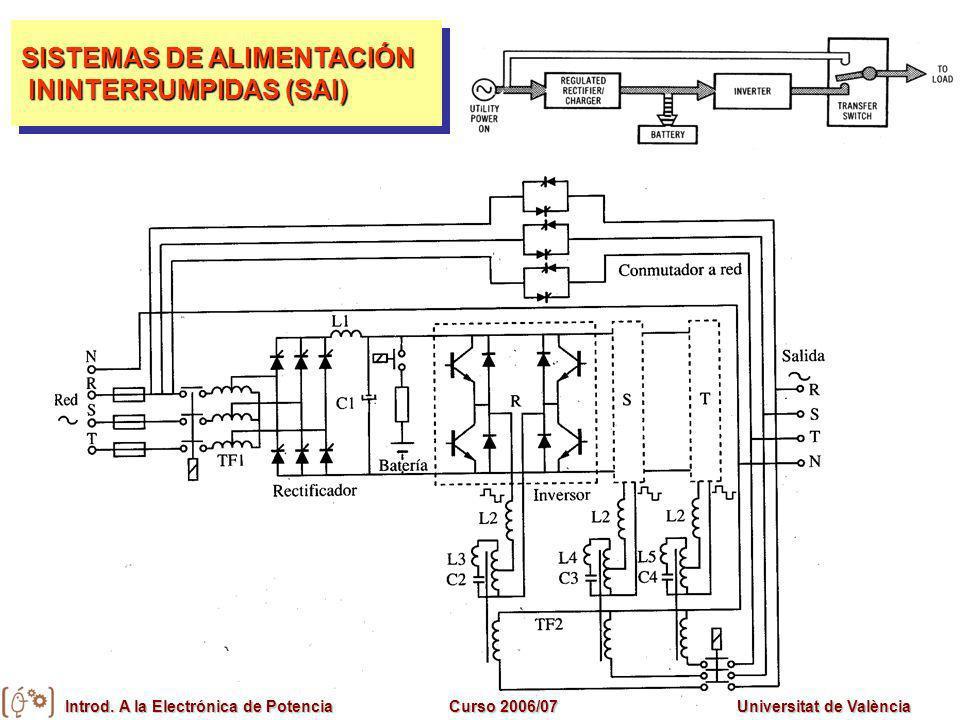Introd. A la Electrónica de PotenciaCurso 2006/07Universitat de València SISTEMAS DE ALIMENTACIÓN ININTERRUMPIDAS (SAI) ININTERRUMPIDAS (SAI) SISTEMAS