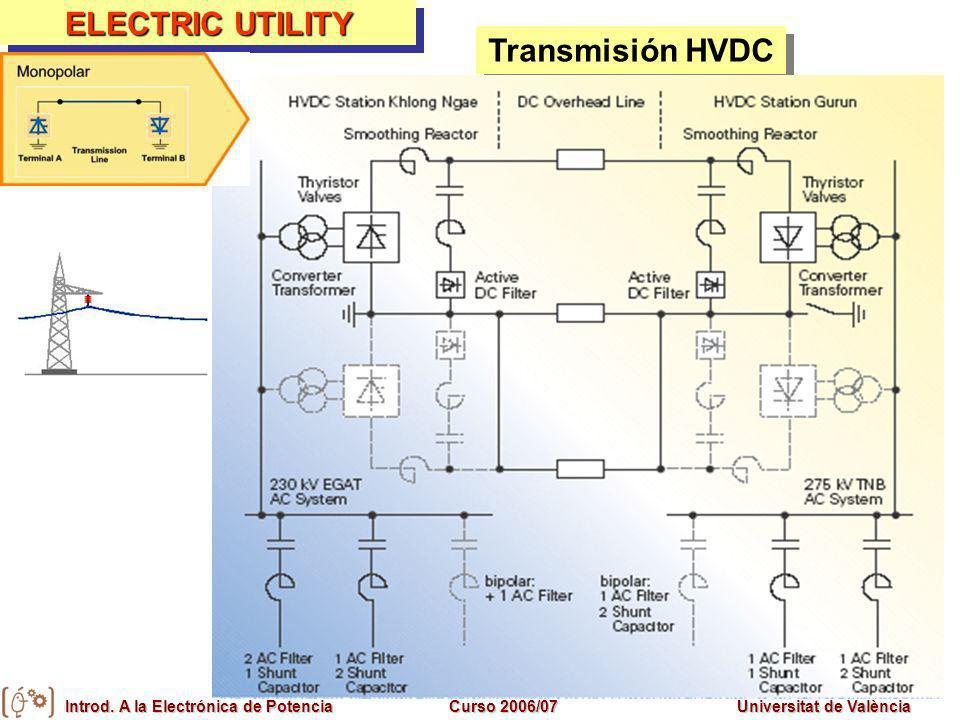 Introd. A la Electrónica de PotenciaCurso 2006/07Universitat de València ELECTRIC UTILITY Transmisión HVDC
