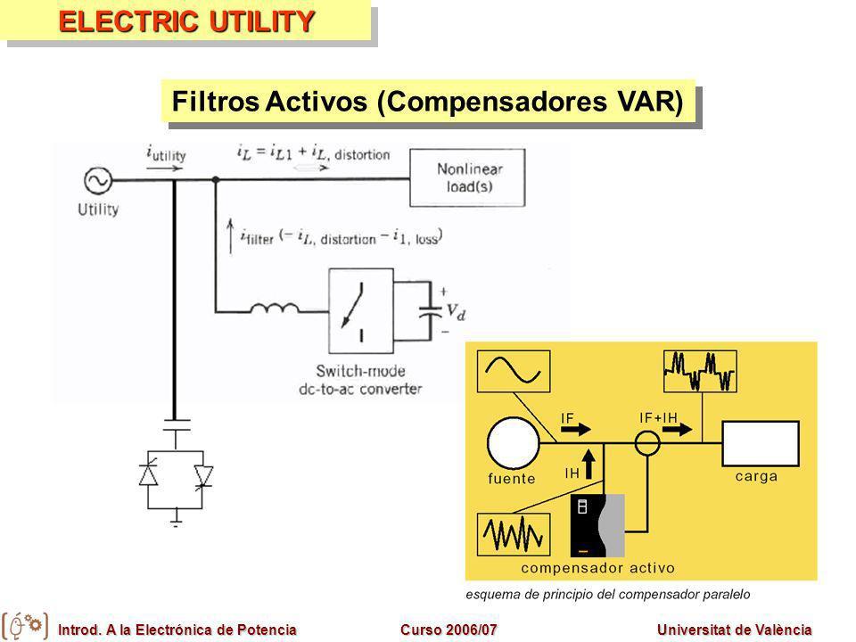 Introd. A la Electrónica de PotenciaCurso 2006/07Universitat de València Filtros Activos (Compensadores VAR) ELECTRIC UTILITY