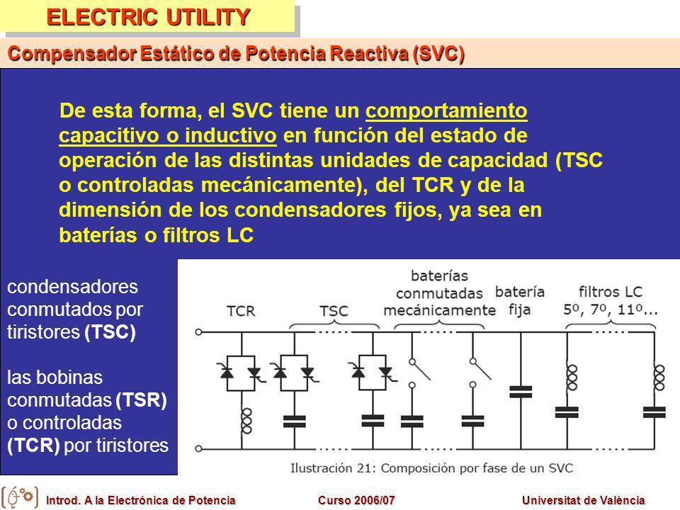 Introd. A la Electrónica de PotenciaCurso 2006/07Universitat de València De esta forma, el SVC tiene un comportamiento capacitivo o inductivo en funci
