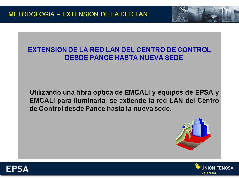 METODOLOGIA – EXTENSION DE LA RED LAN EXTENSION DE LA RED LAN DEL CENTRO DE CONTROL DESDE PANCE HASTA NUEVA SEDE Utilizando una fibra óptica de EMCALI