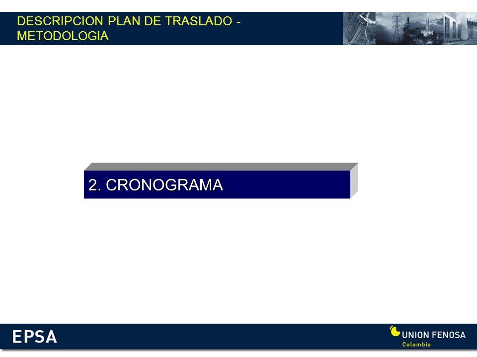 DESCRIPCION PLAN DE TRASLADO - METODOLOGIA 2. CRONOGRAMA