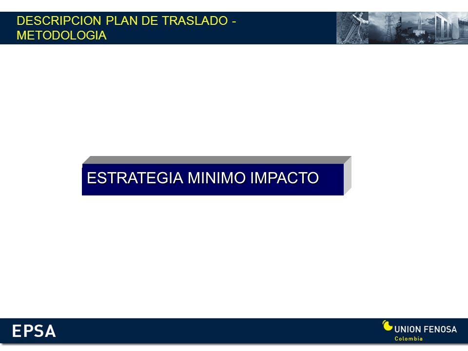 DESCRIPCION PLAN DE TRASLADO - METODOLOGIA ESTRATEGIA MINIMO IMPACTO