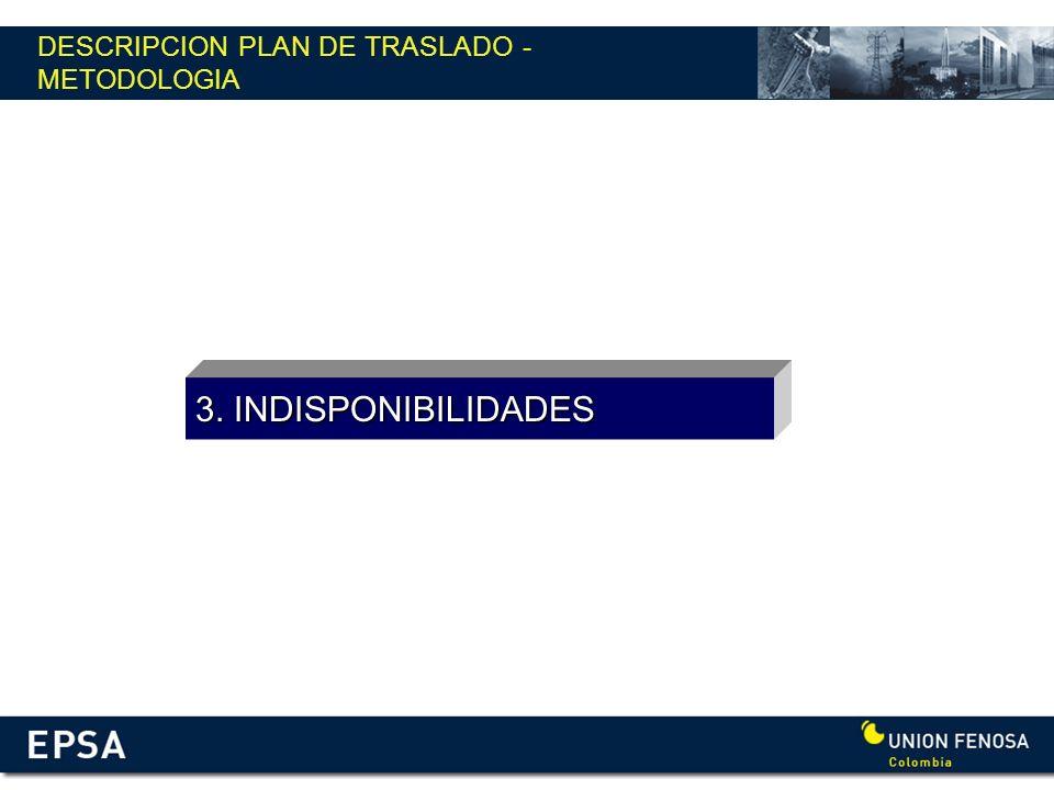 DESCRIPCION PLAN DE TRASLADO - METODOLOGIA 3. INDISPONIBILIDADES