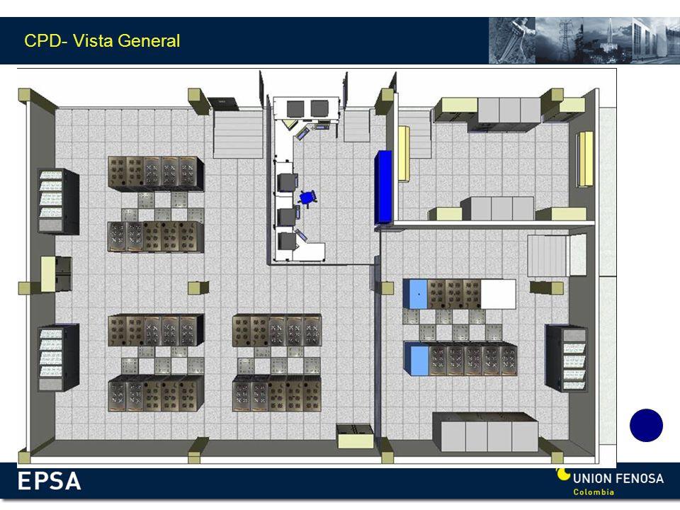 CPD- Vista General