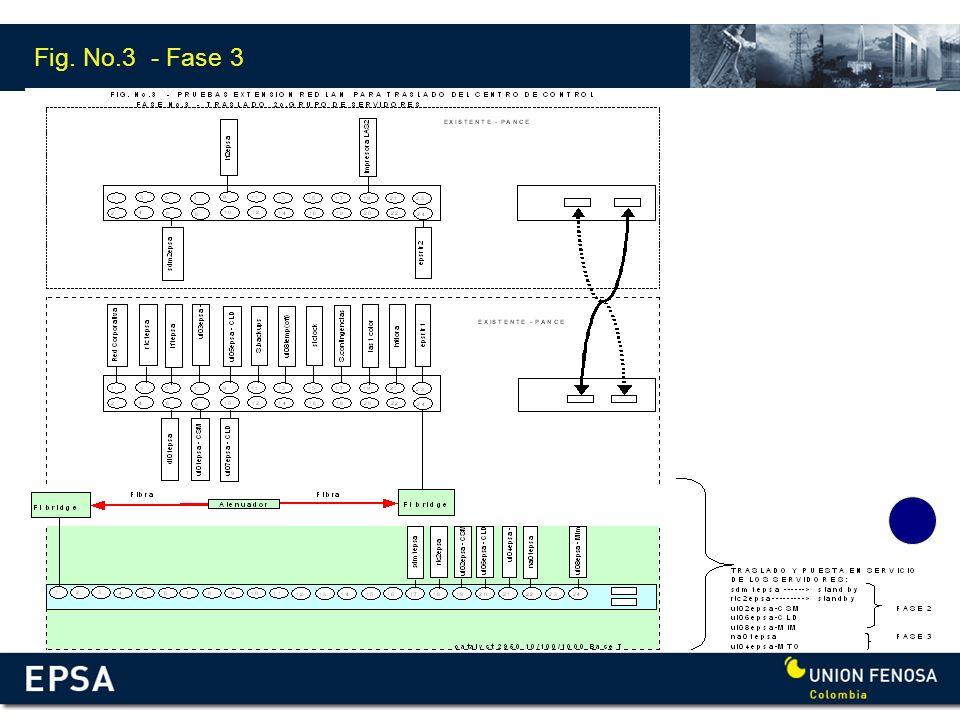 Fig. No.3 - Fase 3