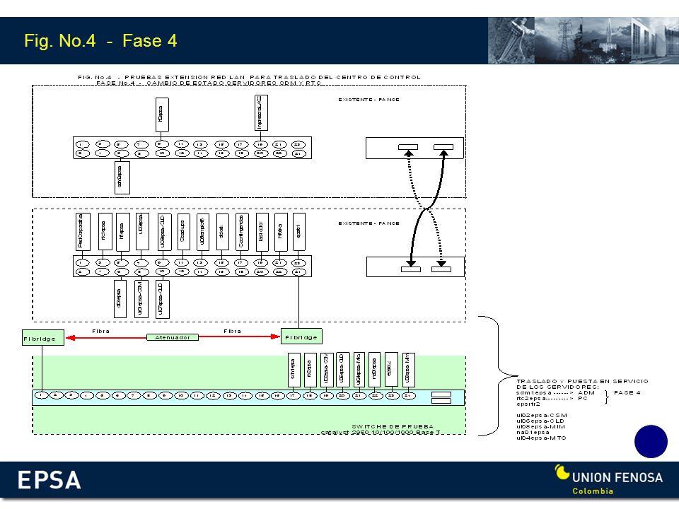 Fig. No.4 - Fase 4