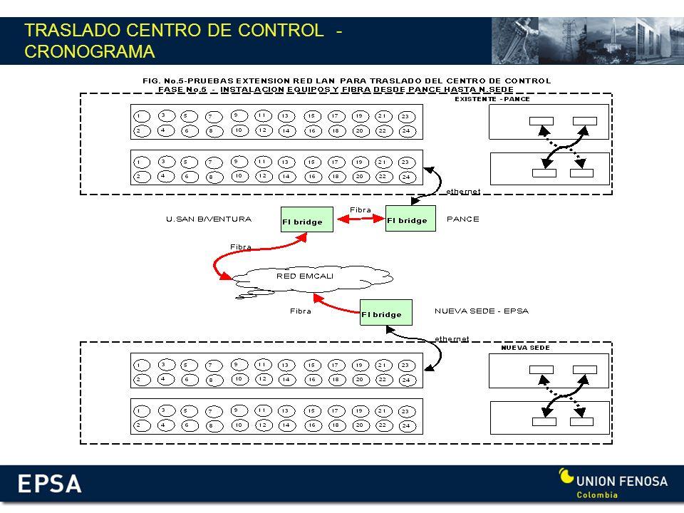 TRASLADO CENTRO DE CONTROL - CRONOGRAMA