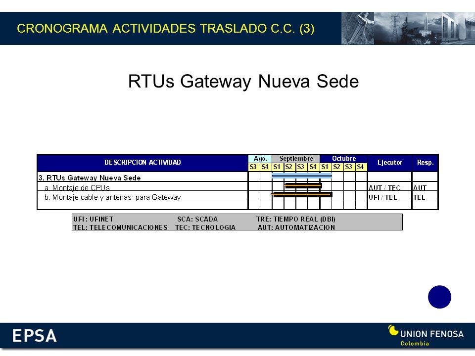 RTUs Gateway Nueva Sede CRONOGRAMA ACTIVIDADES TRASLADO C.C. (3)