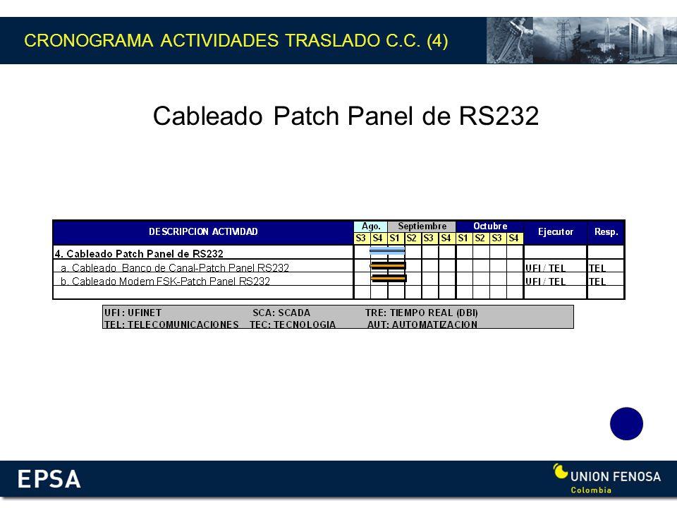 Cableado Patch Panel de RS232 CRONOGRAMA ACTIVIDADES TRASLADO C.C. (4)