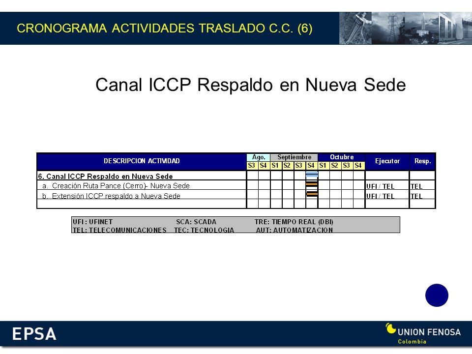 Canal ICCP Respaldo en Nueva Sede CRONOGRAMA ACTIVIDADES TRASLADO C.C. (6)