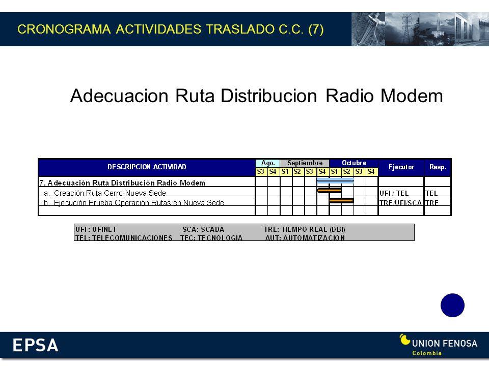 Adecuacion Ruta Distribucion Radio Modem CRONOGRAMA ACTIVIDADES TRASLADO C.C. (7)