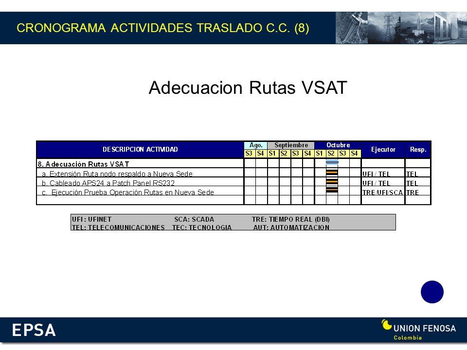 Adecuacion Rutas VSAT CRONOGRAMA ACTIVIDADES TRASLADO C.C. (8)