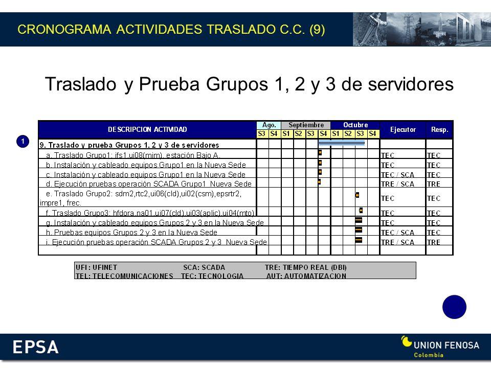 Traslado y Prueba Grupos 1, 2 y 3 de servidores 1 CRONOGRAMA ACTIVIDADES TRASLADO C.C. (9)