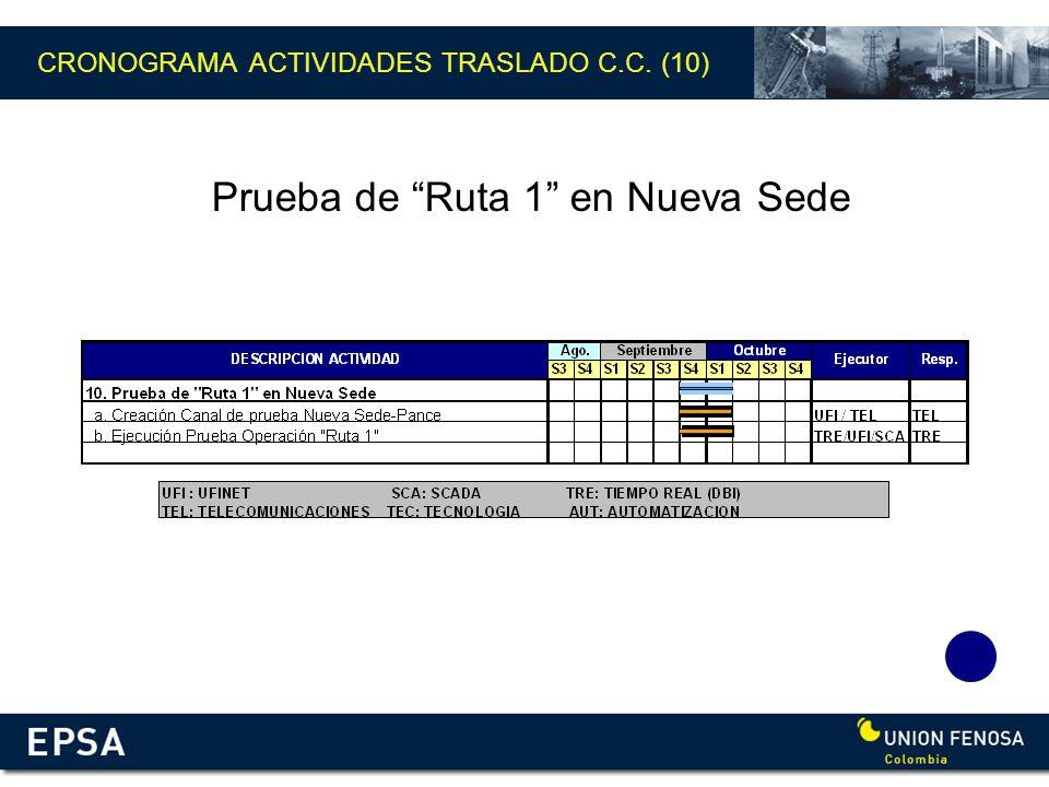 Prueba de Ruta 1 en Nueva Sede CRONOGRAMA ACTIVIDADES TRASLADO C.C. (10)