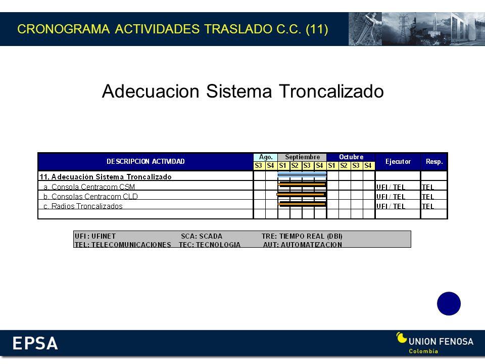 Adecuacion Sistema Troncalizado CRONOGRAMA ACTIVIDADES TRASLADO C.C. (11)