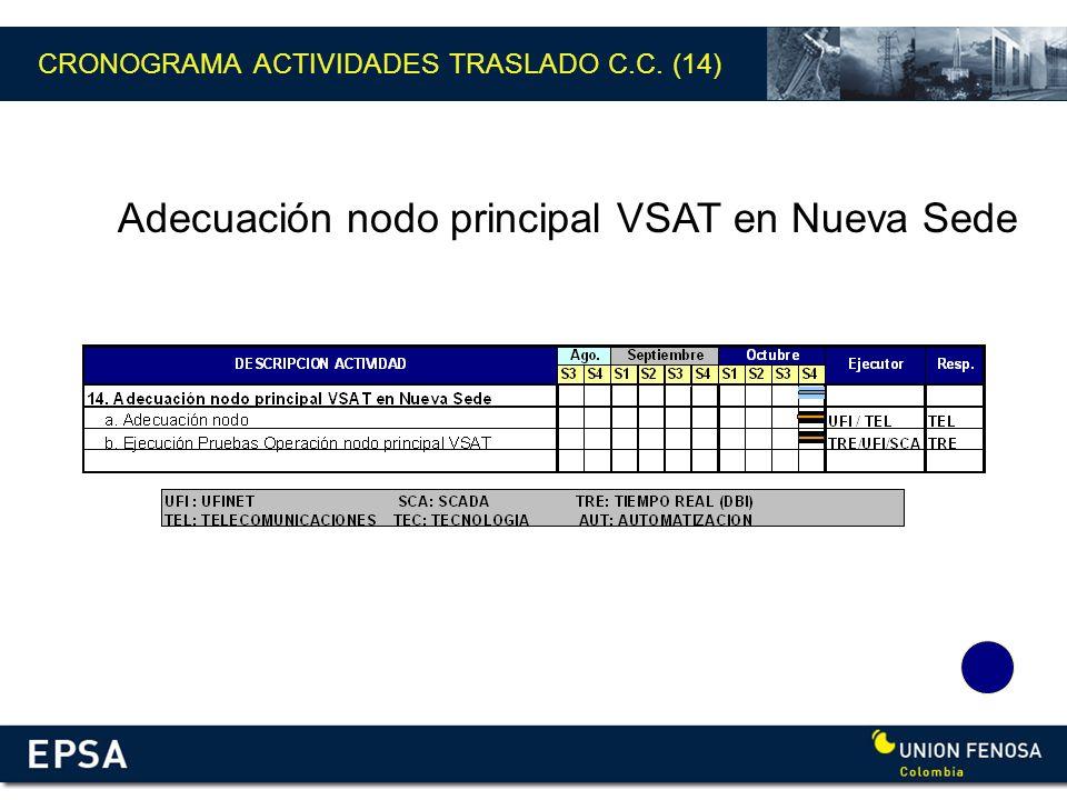 Adecuación nodo principal VSAT en Nueva Sede CRONOGRAMA ACTIVIDADES TRASLADO C.C. (14)
